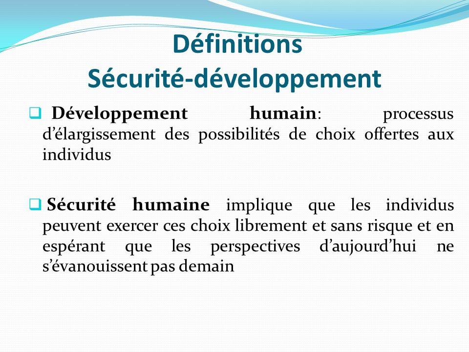 Définitions Sécurité-développement Développement humain : processus délargissement des possibilités de choix offertes aux individus Sécurité humaine i