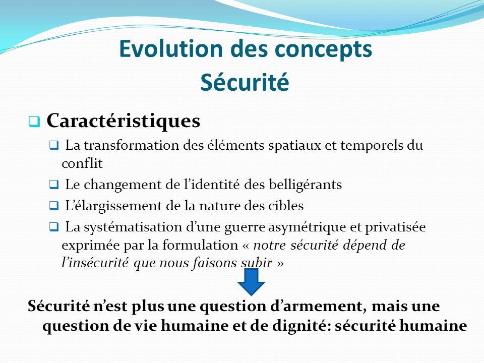 Evolution des concepts Sécurité Caractéristiques La transformation des éléments spatiaux et temporels du conflit Le changement de lidentité des bellig