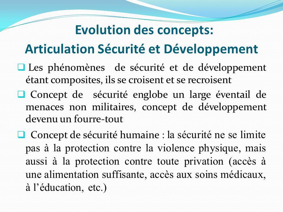 Evolution des concepts: Articulation Sécurité et Développement Les phénomènes de sécurité et de développement étant composites, ils se croisent et se