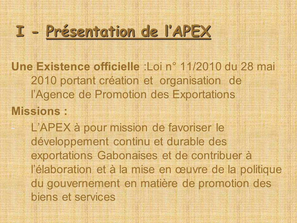I - Présentation de lAPEX Une Existence officielle :Loi n° 11/2010 du 28 mai 2010 portant création et organisation de lAgence de Promotion des Exporta