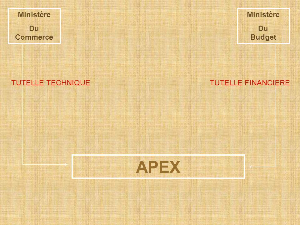 Ministère Du Commerce APEX TUTELLE TECHNIQUETUTELLE FINANCIERE Ministère Du Budget