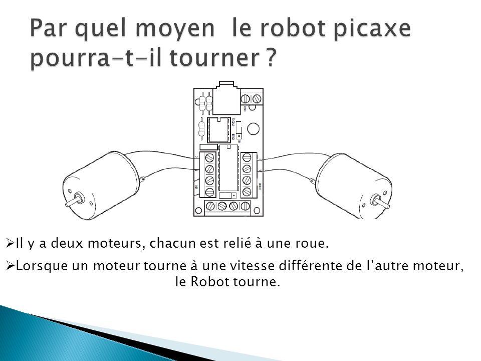 Il y a deux moteurs, chacun est relié à une roue. Lorsque un moteur tourne à une vitesse différente de lautre moteur, le Robot tourne.