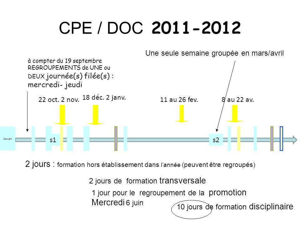 CPE / DOC 2011-2012 18 déc. 2 janv. 11 au 26 fev.8 au 22 av.