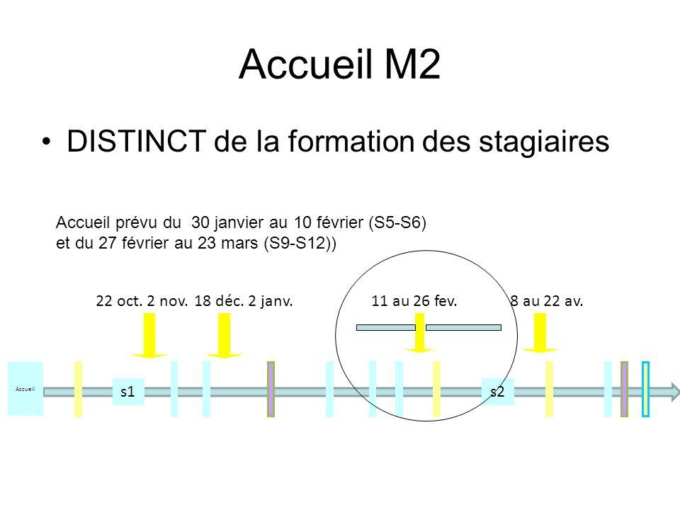 Accueil M2 DISTINCT de la formation des stagiaires Accueil prévu du 30 janvier au 10 février (S5-S6) et du 27 février au 23 mars (S9-S12)) 18 déc.