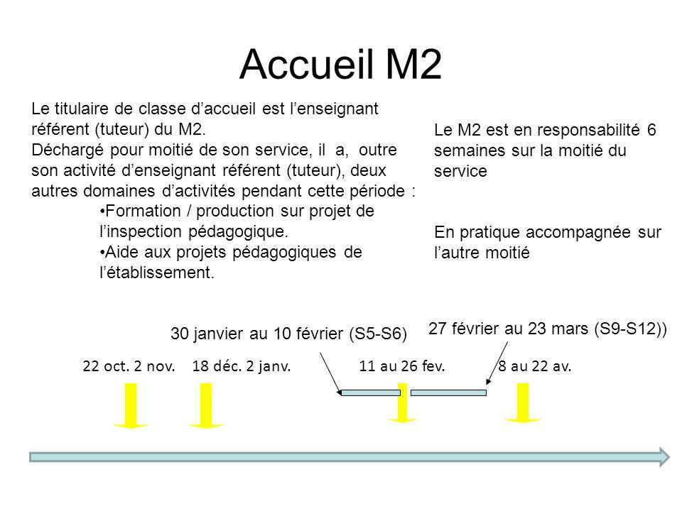 Accueil M2 Le titulaire de classe daccueil est lenseignant référent (tuteur) du M2.