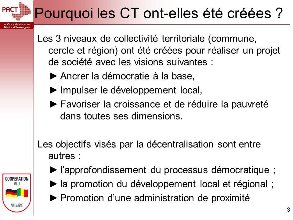 Pourquoi les CT ont-elles été créées ? 3 Les 3 niveaux de collectivité territoriale (commune, cercle et région) ont été créées pour réaliser un projet