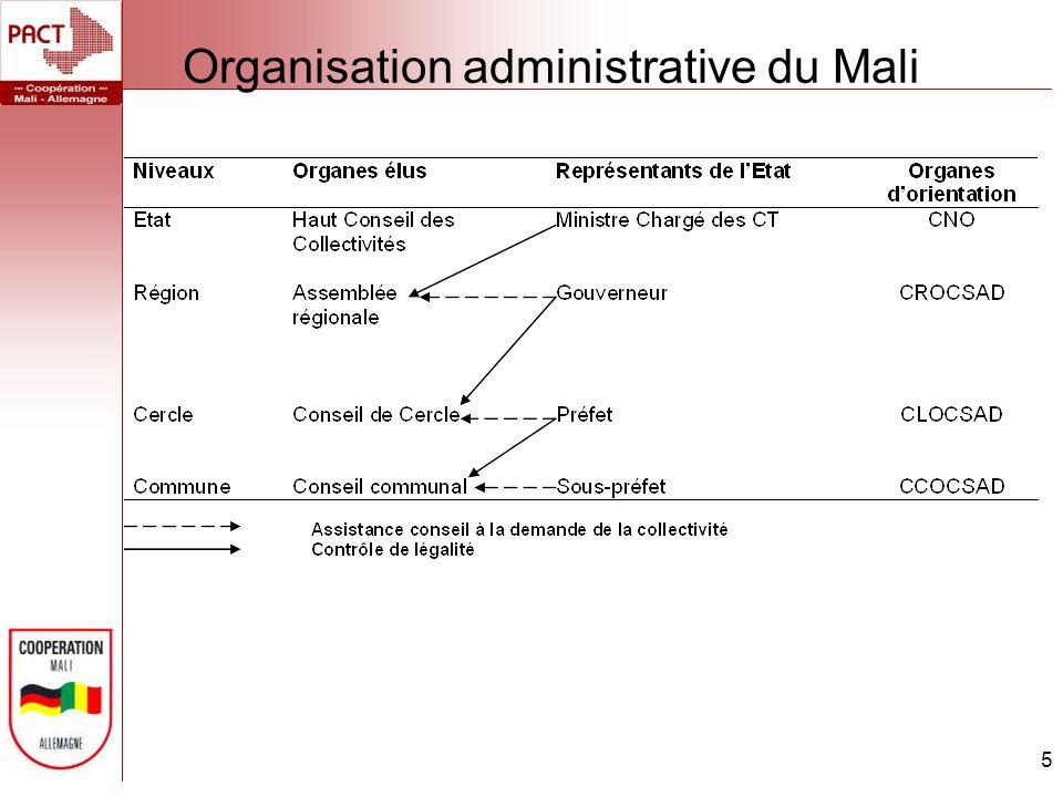 Organisation administrative du Mali 5