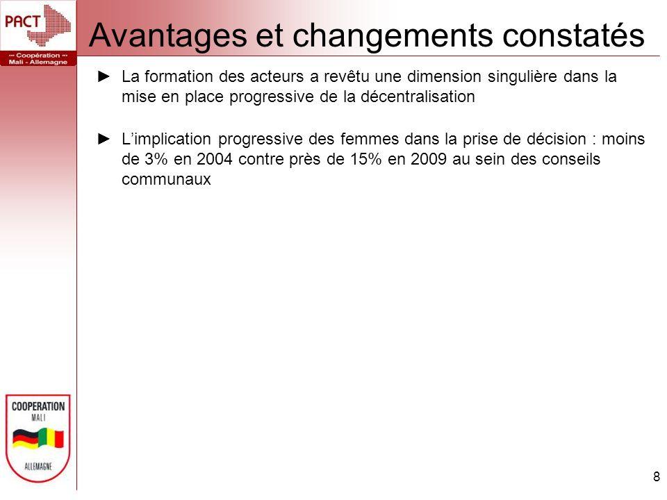 Avantages et changements constatés 8 La formation des acteurs a revêtu une dimension singulière dans la mise en place progressive de la décentralisation Limplication progressive des femmes dans la prise de décision : moins de 3% en 2004 contre près de 15% en 2009 au sein des conseils communaux