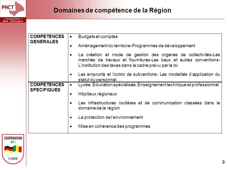 9 COMPETENCES GENERALES Budgets et comptes Aménagement du territoire-Programmes de développement La création et mode de gestion des organes de collect