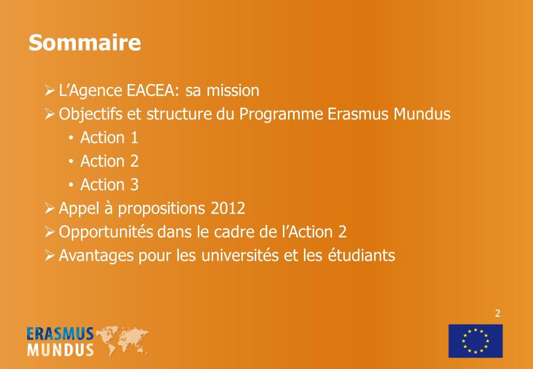 Sommaire LAgence EACEA: sa mission Objectifs et structure du Programme Erasmus Mundus Action 1 Action 2 Action 3 Appel à propositions 2012 Opportunités dans le cadre de lAction 2 Avantages pour les universités et les étudiants 2