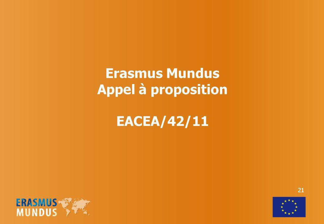 Erasmus Mundus Appel à proposition EACEA/42/11 21