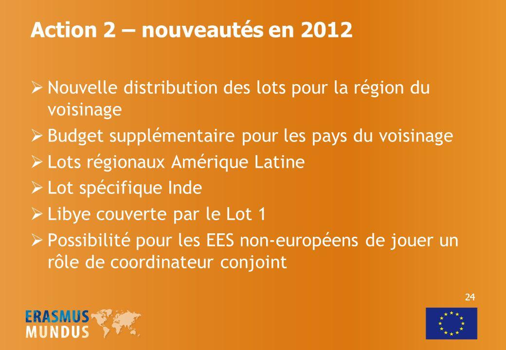 Action 2 – nouveautés en 2012 Nouvelle distribution des lots pour la région du voisinage Budget supplémentaire pour les pays du voisinage Lots régionaux Amérique Latine Lot spécifique Inde Libye couverte par le Lot 1 Possibilité pour les EES non-européens de jouer un rôle de coordinateur conjoint 24