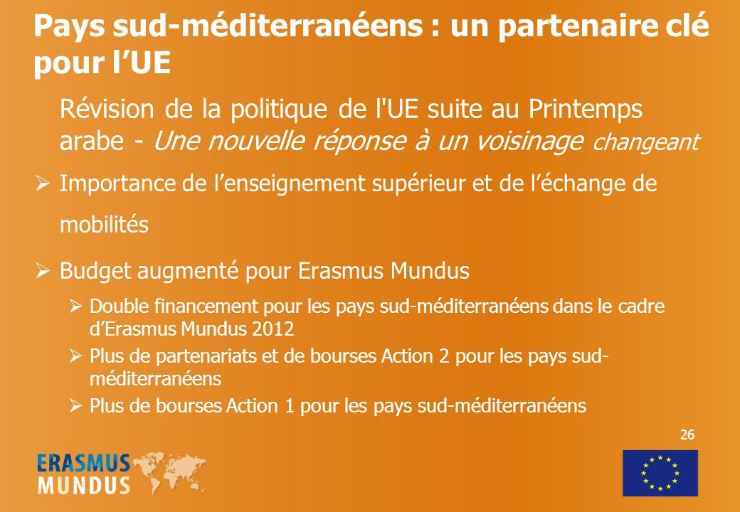 Pays sud-méditerranéens : un partenaire clé pour lUE Révision de la politique de l UE suite au Printemps arabe - Une nouvelle réponse à un voisinage changeant Importance de lenseignement supérieur et de léchange de mobilités Budget augmenté pour Erasmus Mundus Double financement pour les pays sud-méditerranéens dans le cadre dErasmus Mundus 2012 Plus de partenariats et de bourses Action 2 pour les pays sud- méditerranéens Plus de bourses Action 1 pour les pays sud-méditerranéens 26