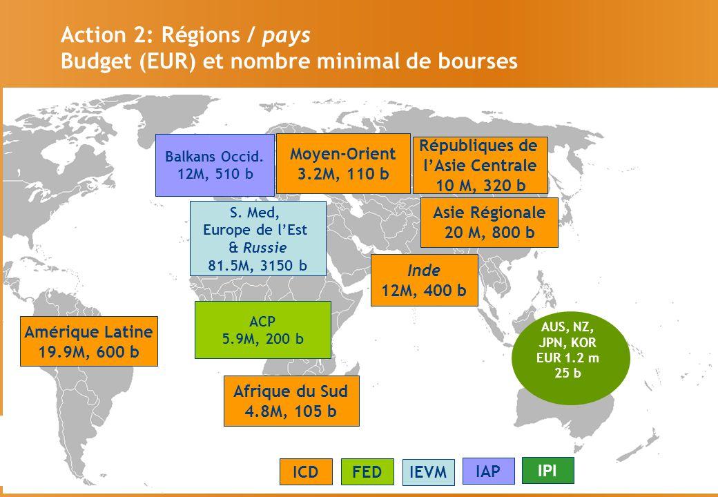 Afrique du Sud 4.8M, 105 b ACP 5.9M, 200 b Action 2: Régions / pays Budget (EUR) et nombre minimal de bourses Balkans Occid.