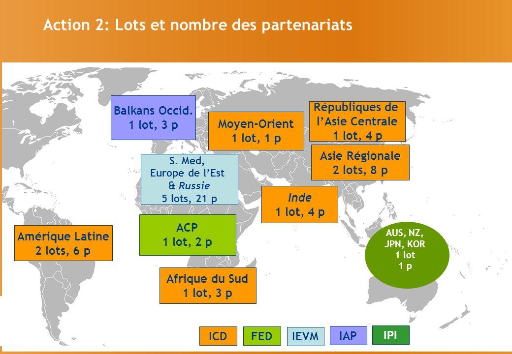 Afrique du Sud 1 lot, 3 p ACP 1 lot, 2 p Action 2: Lots et nombre des partenariats Balkans Occid.