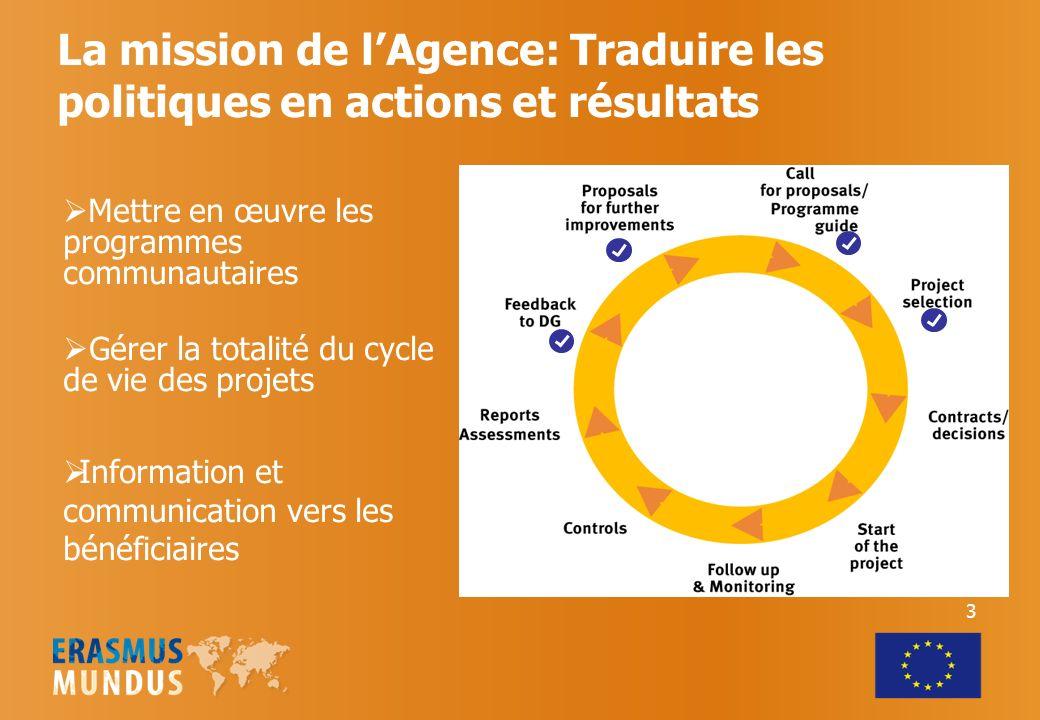 La mission de lAgence: Traduire les politiques en actions et résultats Mettre en œuvre les programmes communautaires Gérer la totalité du cycle de vie des projets Information et communication vers les bénéficiaires 3