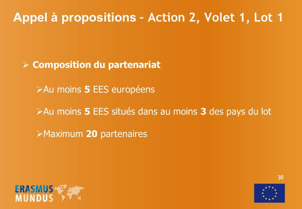 Composition du partenariat Au moins 5 EES européens Au moins 5 EES situés dans au moins 3 des pays du lot Maximum 20 partenaires Appel à propositions – Action 2, Volet 1, Lot 1 30