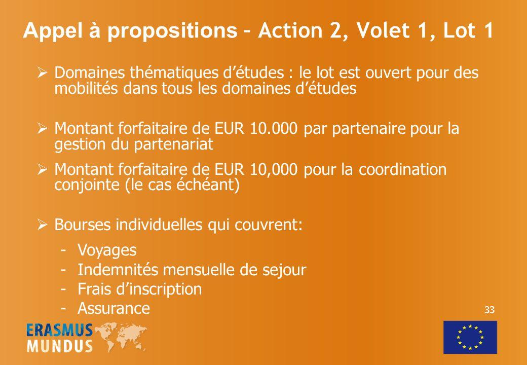 Domaines thématiques détudes : le lot est ouvert pour des mobilités dans tous les domaines détudes Montant forfaitaire de EUR 10.000 par partenaire pour la gestion du partenariat Montant forfaitaire de EUR 10,000 pour la coordination conjointe (le cas échéant) Bourses individuelles qui couvrent: -Voyages -Indemnités mensuelle de sejour -Frais dinscription -Assurance Appel à propositions – Action 2, Volet 1, Lot 1 33