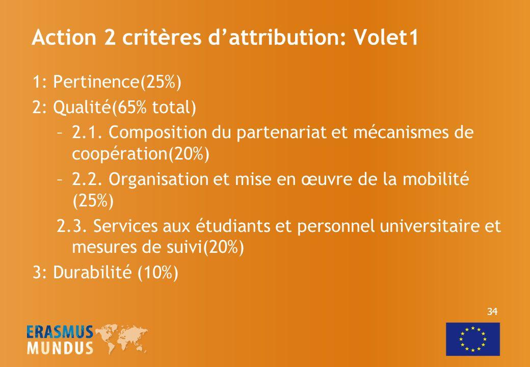 Action 2 critères dattribution: Volet1 1: Pertinence(25%) 2: Qualité(65% total) –2.1.