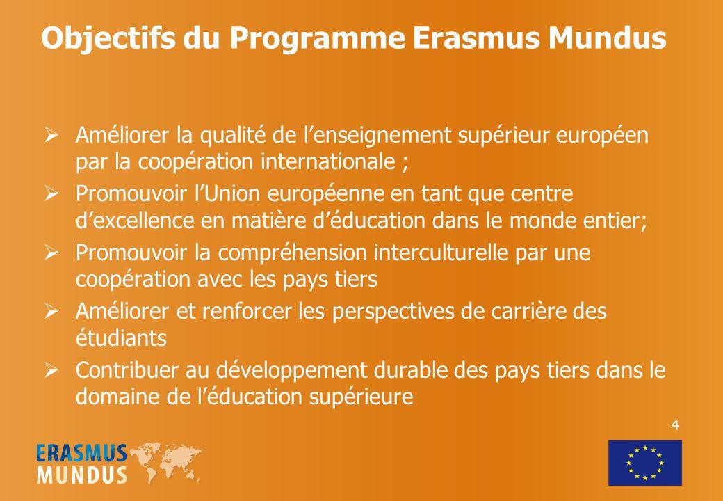 Objectifs du Programme Erasmus Mundus Améliorer la qualité de lenseignement supérieur européen par la coopération internationale ; Promouvoir lUnion européenne en tant que centre dexcellence en matière déducation dans le monde entier; Promouvoir la compréhension interculturelle par une coopération avec les pays tiers Améliorer et renforcer les perspectives de carrière des étudiants Contribuer au développement durable des pays tiers dans le domaine de léducation supérieure 4