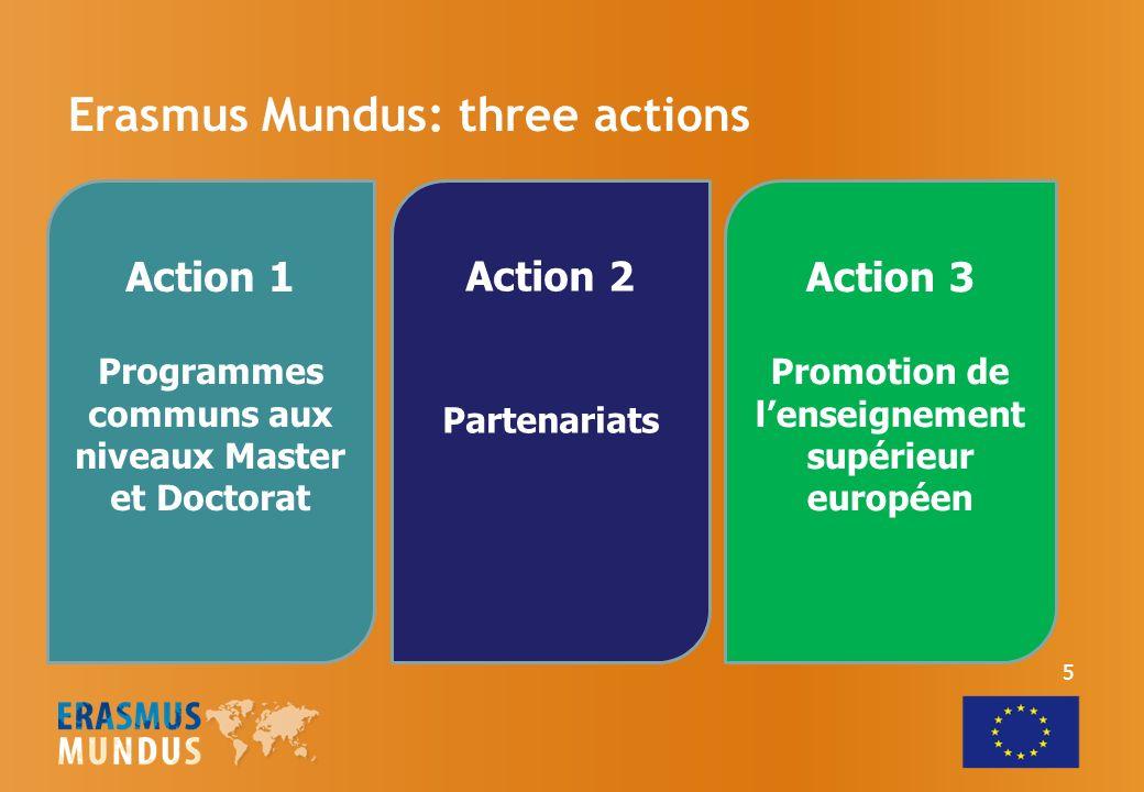 Erasmus Mundus: three actions Action 1 Programmes communs aux niveaux Master et Doctorat Action 2 Partenariats Action 3 Promotion de lenseignement supérieur européen 5