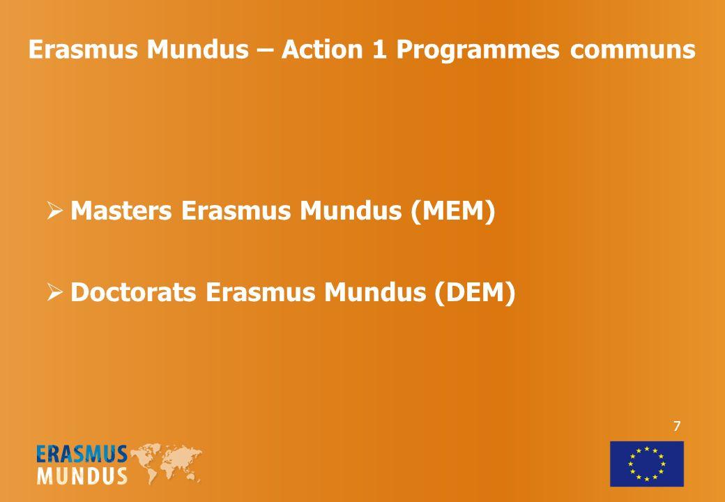 Masters Erasmus Mundus (MEM) Doctorats Erasmus Mundus (DEM) Erasmus Mundus – Action 1 Programmes communs 7
