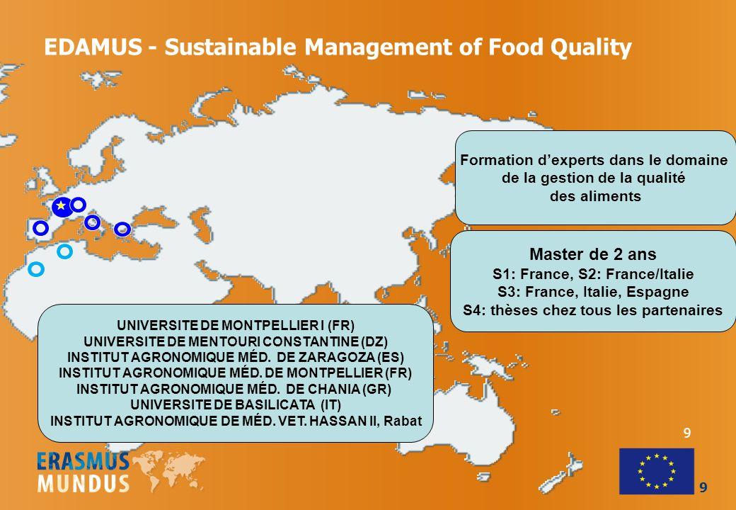 EDAMUS - Sustainable Management of Food Quality 9 UNIVERSITE DE MONTPELLIER I (FR) UNIVERSITE DE MENTOURI CONSTANTINE (DZ) INSTITUT AGRONOMIQUE MÉD.