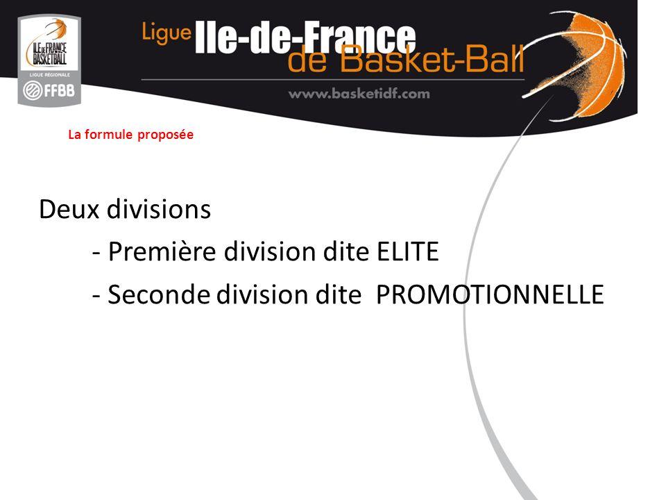 Fonctionnement Cette saison : 1 ère division 8 équipes 2ème division 8 équipes 3ème division 8 équipes 3ème division 8 équipes Fin de la saison 2012 - 13 Equipes classées de 1 à 4 Equipes classées de 5 à 8 Les huit équipes en première division évolueront en ELITE la saison prochaine ELITE (première division) 8 équipes Les équipes classées de 1 à 4 en deuxième division évolueront en ELITE la saison prochaine ELITE (première division) 12 équipes Les équipes classées de 5 à 8 en deuxième division et les équipes évoluant en troisième division redescendent dans leur département.