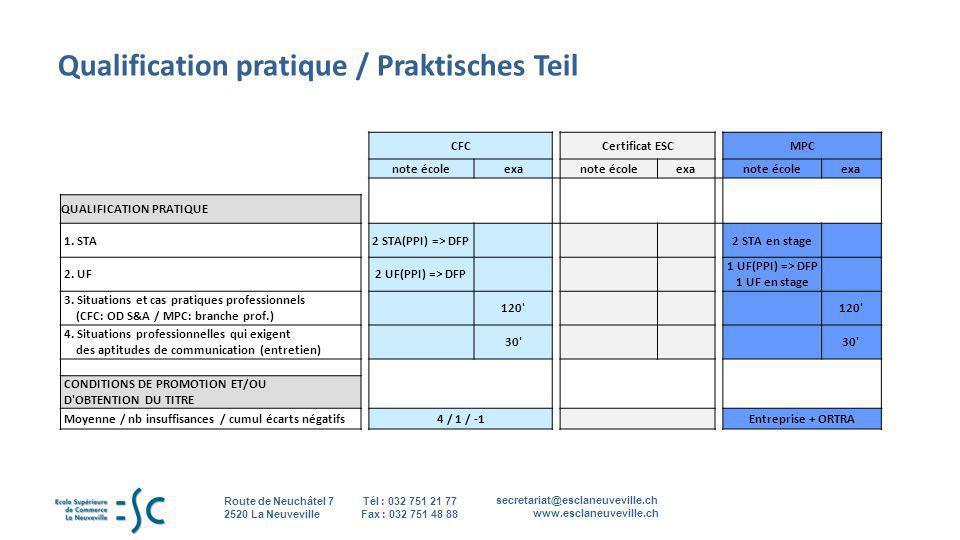secretariat@esclaneuveville.ch www.esclaneuveville.ch Tél : 032 751 21 77 Fax : 032 751 48 88 Route de Neuchâtel 7 2520 La Neuveville 12 Qualification