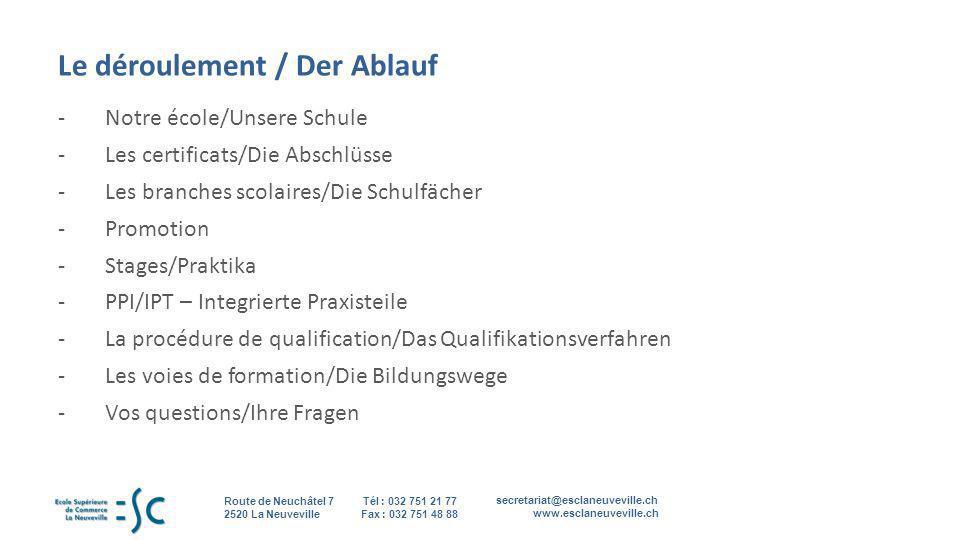 secretariat@esclaneuveville.ch www.esclaneuveville.ch Tél : 032 751 21 77 Fax : 032 751 48 88 Route de Neuchâtel 7 2520 La Neuveville 2 Le déroulement