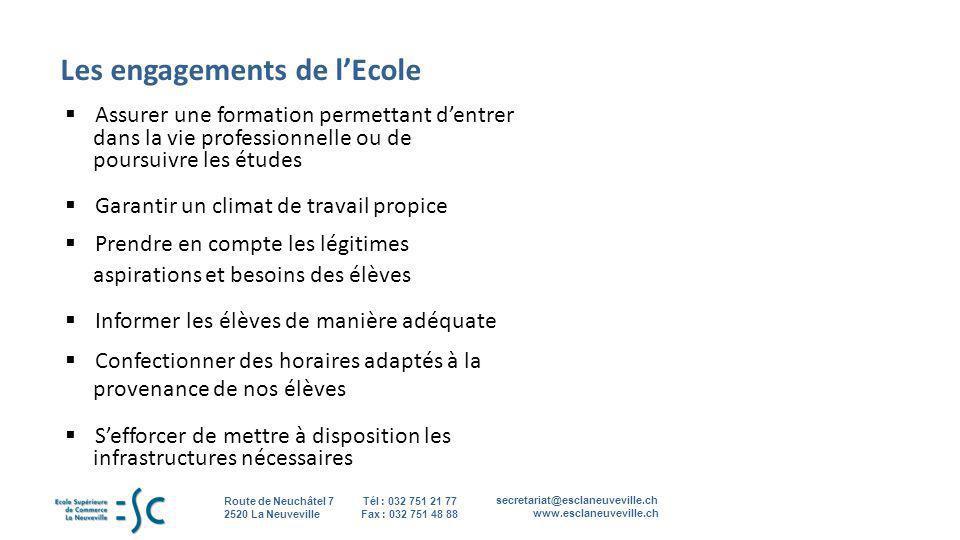 secretariat@esclaneuveville.ch www.esclaneuveville.ch Tél : 032 751 21 77 Fax : 032 751 48 88 Route de Neuchâtel 7 2520 La Neuveville Les engagements
