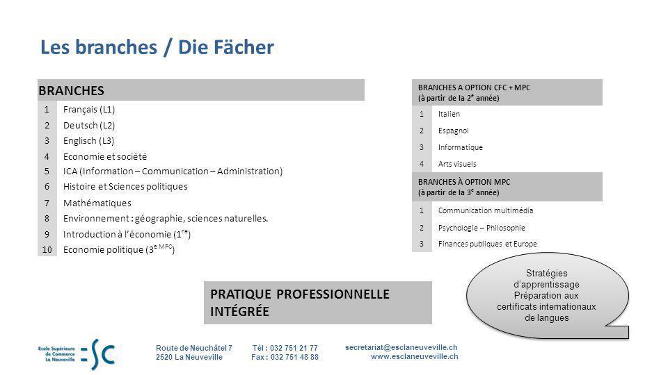 secretariat@esclaneuveville.ch www.esclaneuveville.ch Tél : 032 751 21 77 Fax : 032 751 48 88 Route de Neuchâtel 7 2520 La Neuveville 5 Les branches /