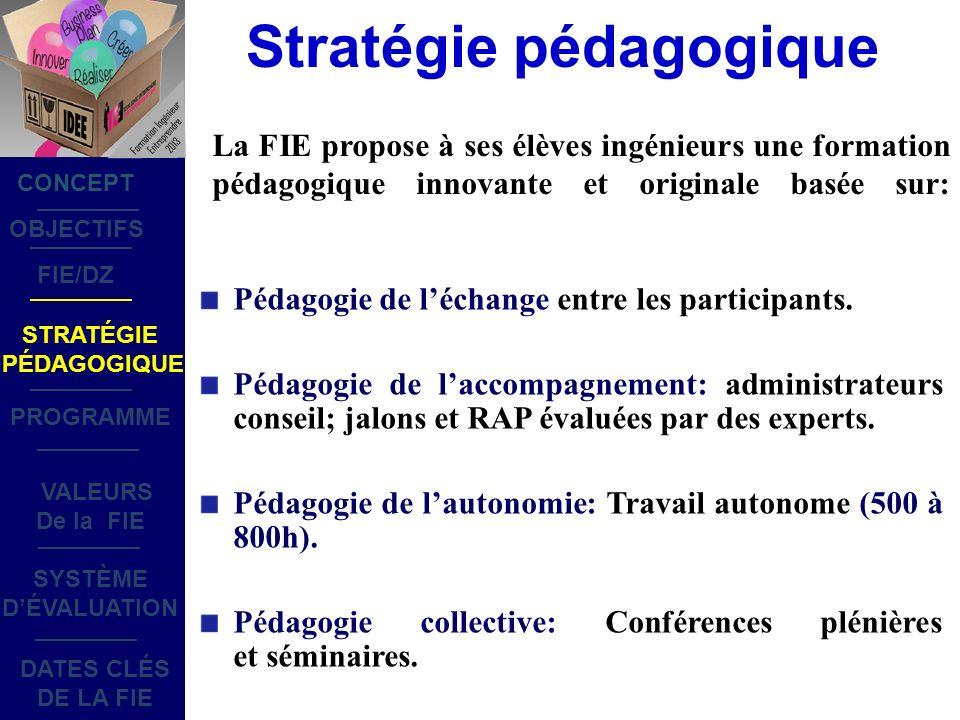 Stratégie pédagogique Pédagogie de léchange entre les participants.
