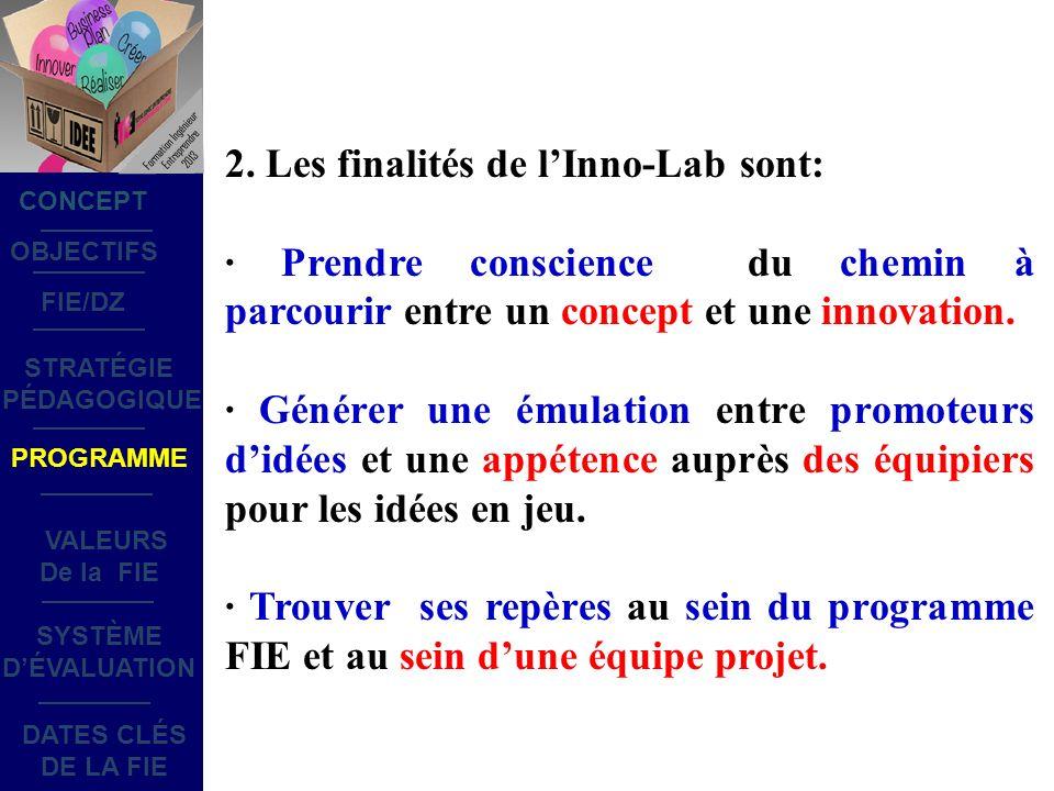 2. Les finalités de lInno-Lab sont: · Prendre conscience du chemin à parcourir entre un concept et une innovation. · Générer une émulation entre promo