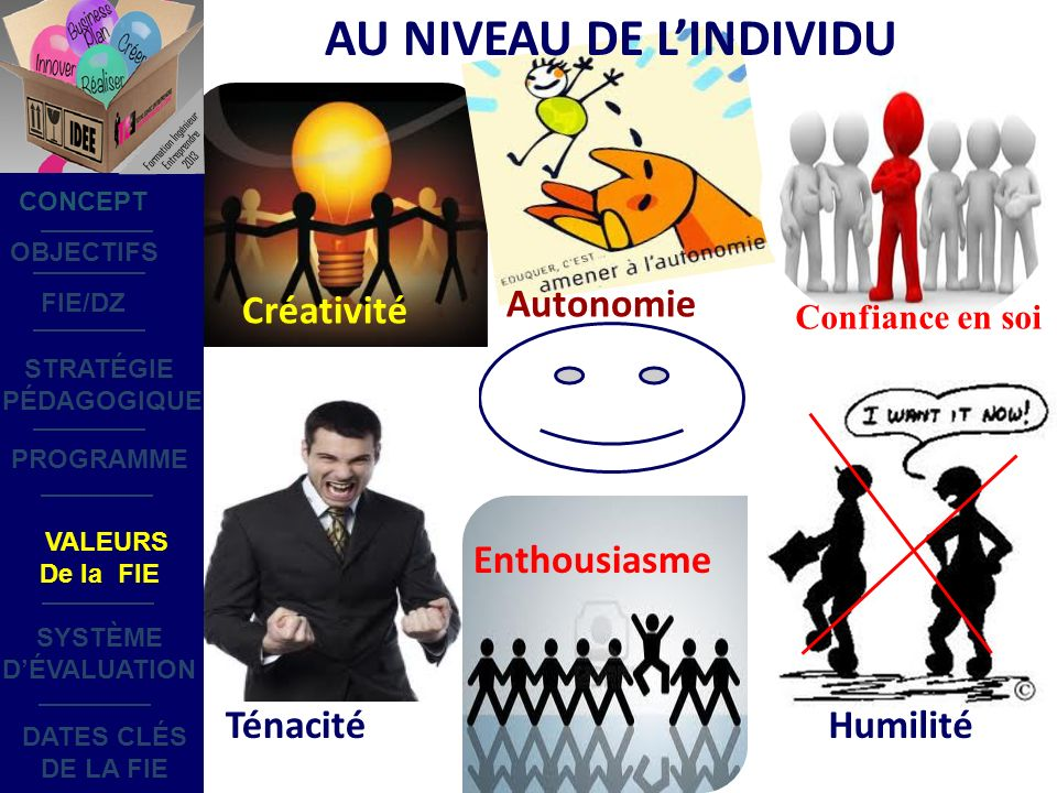 Créativité Autonomie Ténacité Confiance en soi Enthousiasme Humilité AU NIVEAU DE LINDIVIDU OBJECTIFS STRATÉGIE PÉDAGOGIQUE SYSTÈME DÉVALUATION DATES CLÉS DE LA FIE PROGRAMME CONCEPT FIE/DZ VALEURS De la FIE Formation Ingénieur Entreprendre 2013