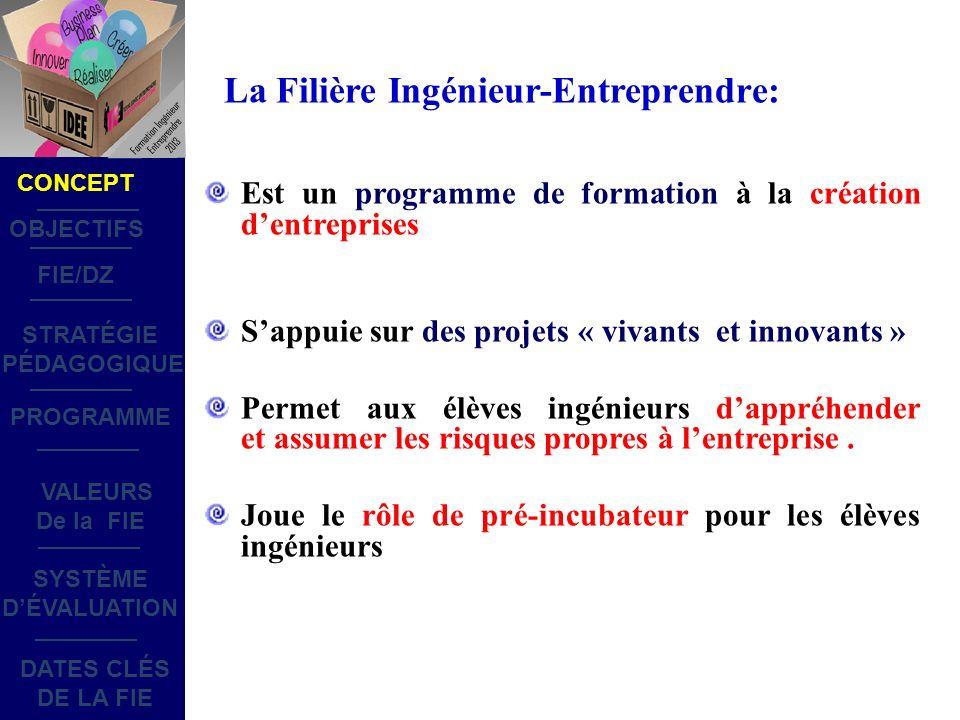 1.ante-programme a pour objectifs : ·Favoriser les contacts entre les participants.