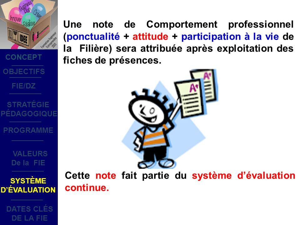 Une note de Comportement professionnel (ponctualité + attitude + participation à la vie de la Filière) sera attribuée après exploitation des fiches de présences.