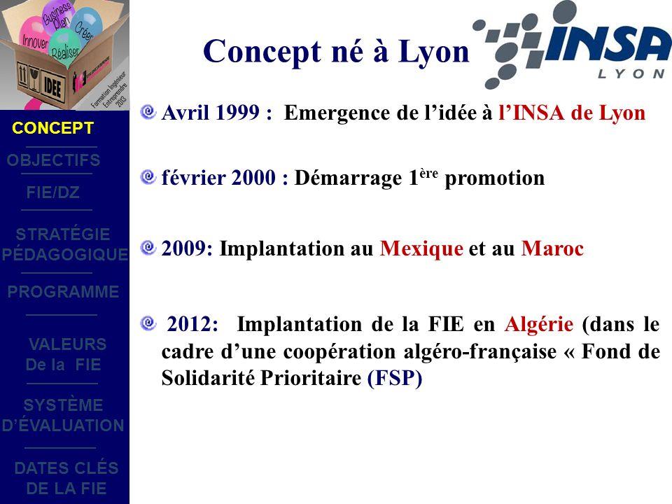 Avril 1999 : Emergence de lidée à lINSA de Lyon février 2000 : Démarrage 1 ère promotion 2009: Implantation au Mexique et au Maroc 2012: Implantation de la FIE en Algérie (dans le cadre dune coopération algéro-française « Fond de Solidarité Prioritaire (FSP) Concept né à Lyon OBJECTIFS STRATÉGIE PÉDAGOGIQUE SYSTÈME DÉVALUATION DATES CLÉS DE LA FIE PROGRAMME CONCEPT FIE/DZ VALEURS De la FIE Formation Ingénieur Entreprendre 2013
