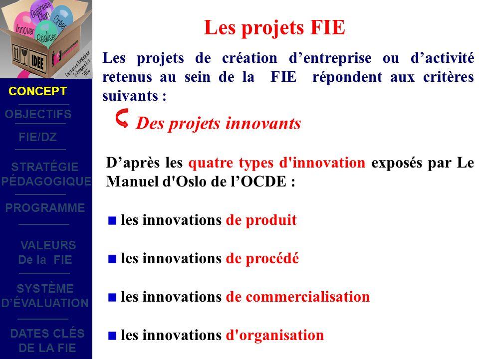 Des projets valorisant les connaissances des participants Les projets doivent permettre aux participants de la FIE de mobiliser leurs acquis en matière technologique au service de la conception et du développement économique du projet.