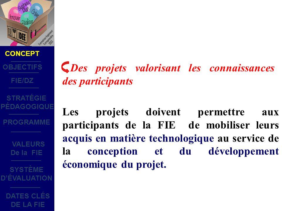 Le travail des participants est évalué selon le mode suivant : OBJECTIFS STRATÉGIE PÉDAGOGIQUE SYSTÈME DÉVALUATION DATES CLÉS DE LA FIE PROGRAMME CONCEPT FIE/DZ VALEURS De la FIE Formation Ingénieur Entreprendre 2013