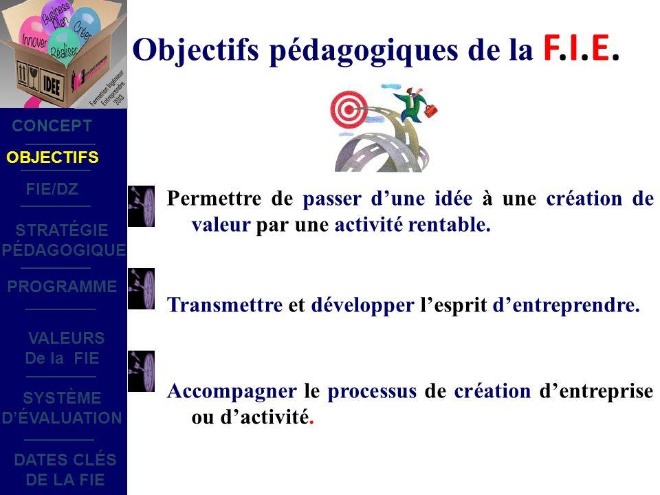 Objectifs pédagogiques de la F.I.E.