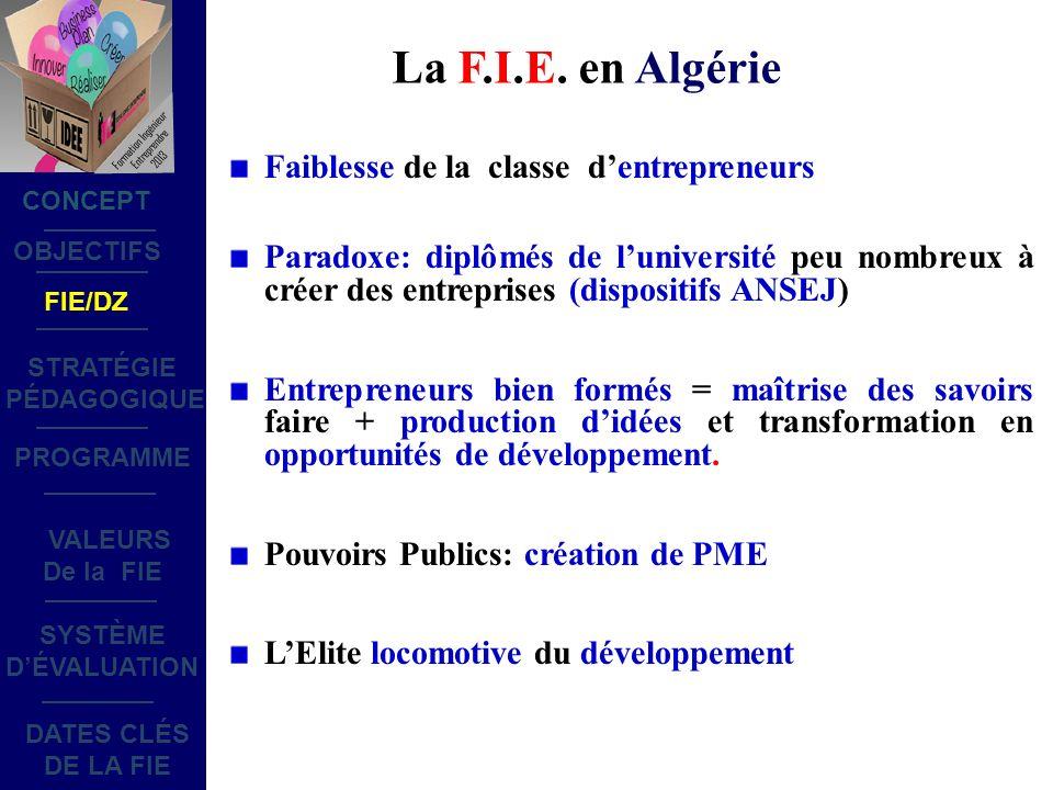 La F.I.E.