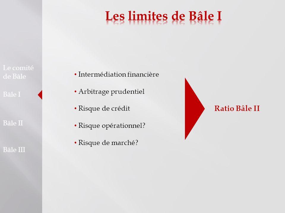 Le comité de Bâle Bâle I Bâle II Bâle III Intermédiation financière Arbitrage prudentiel Risque de crédit Risque opérationnel? Risque de marché? Ratio