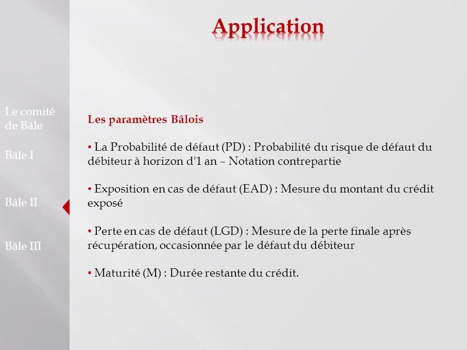 Le comité de Bâle Bâle I Bâle II Bâle III Les paramètres Bâlois La Probabilité de défaut (PD) : Probabilité du risque de défaut du débiteur à horizon
