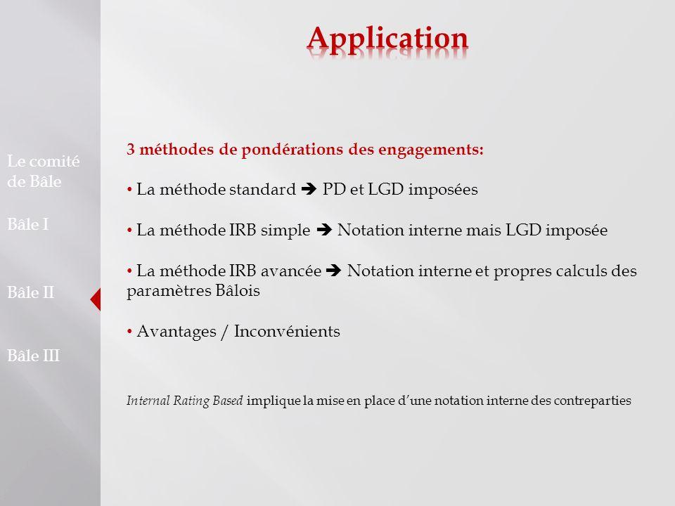 Le comité de Bâle Bâle I Bâle II Bâle III 3 méthodes de pondérations des engagements: La méthode standard PD et LGD imposées La méthode IRB simple Not