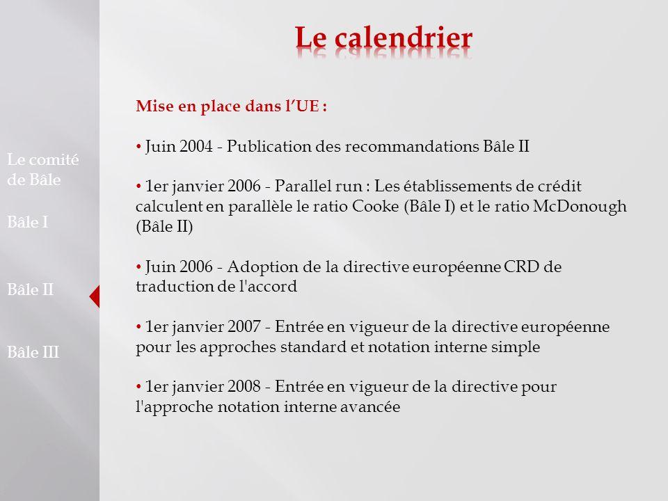 Le comité de Bâle Bâle I Bâle II Bâle III Mise en place dans lUE : Juin 2004 - Publication des recommandations Bâle II 1er janvier 2006 - Parallel run