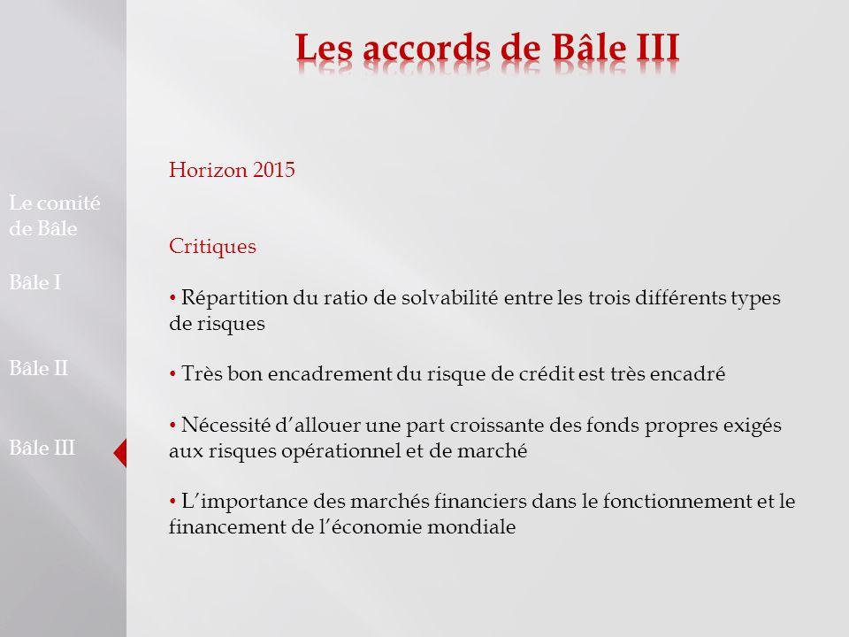 Le comité de Bâle Bâle I Bâle II Bâle III Horizon 2015 Critiques Répartition du ratio de solvabilité entre les trois différents types de risques Très