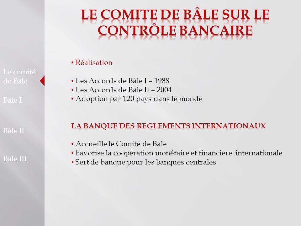 Le comité de Bâle Bâle I Bâle II Bâle III Réalisation Les Accords de Bâle I – 1988 Les Accords de Bâle II – 2004 Adoption par 120 pays dans le monde L