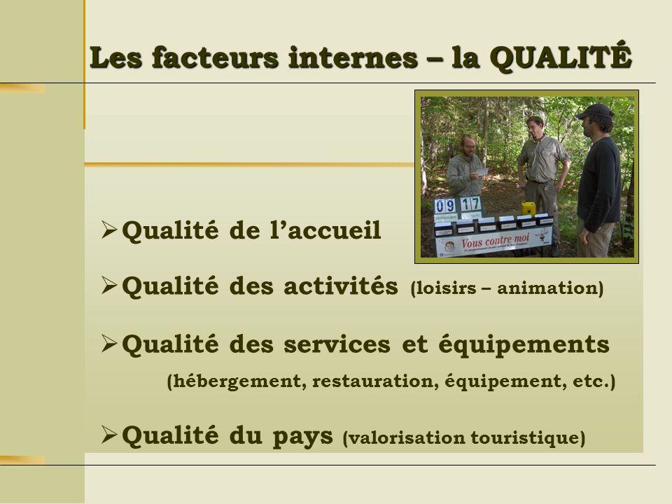 Les facteurs internes – la QUALITÉ Qualité de laccueil Qualité des activités (loisirs – animation) Qualité des services et équipements (hébergement, r