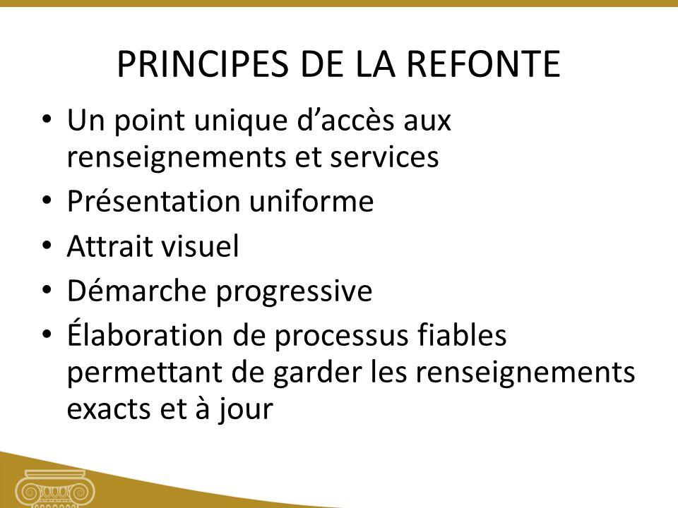 PRINCIPES DE LA REFONTE Un point unique daccès aux renseignements et services Présentation uniforme Attrait visuel Démarche progressive Élaboration de processus fiables permettant de garder les renseignements exacts et à jour
